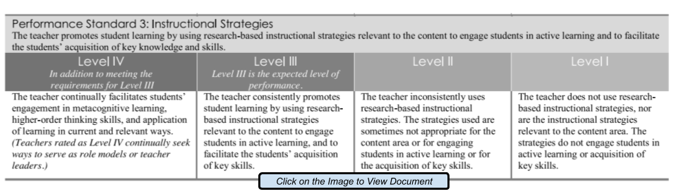 Part Ii Personalizing Instructional Strategies Personalizing Learning
